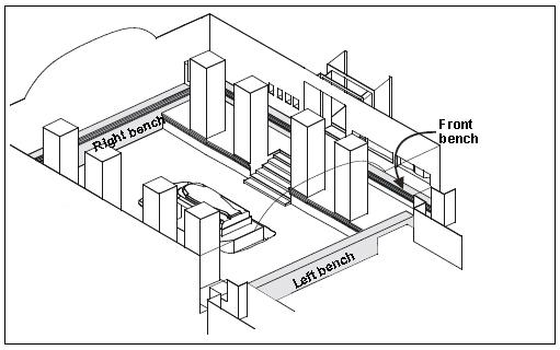 TMP diagram of benches in Theban tombs